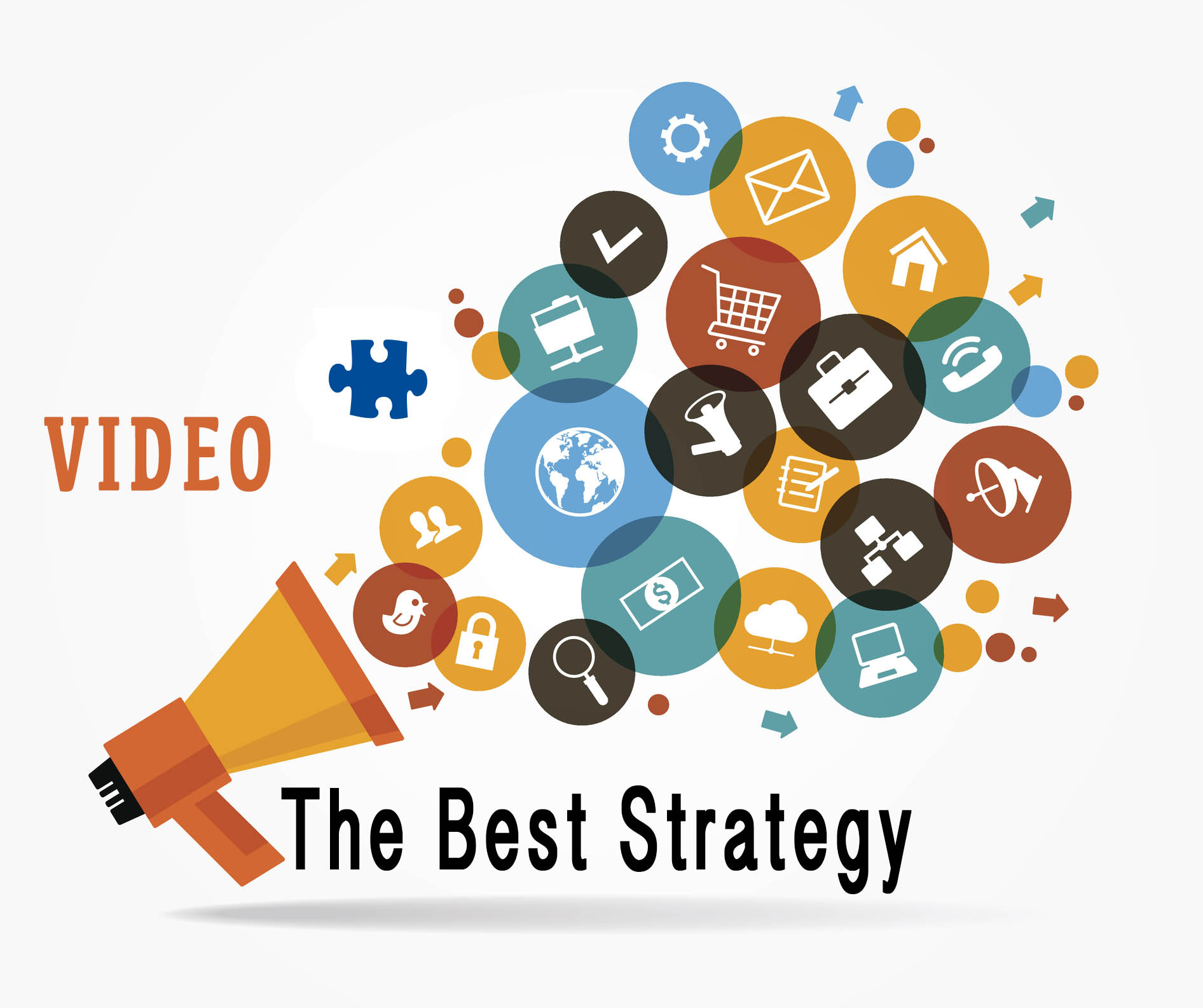 Best Strategy Video Marketing